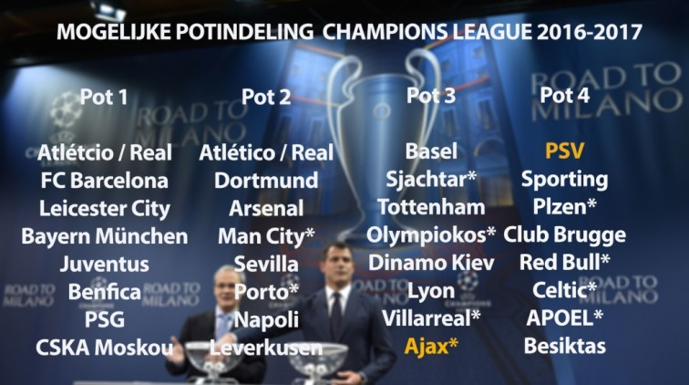 Ajax Ontloopt 'grote' Clubs In Voorrondes Champions League