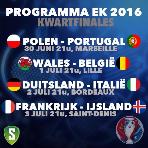 duitsland frankrijk ek 2016