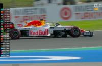 GP van Turkije Witte Red Bull Racing Max Verstappen Honda Rondje Vrije Training